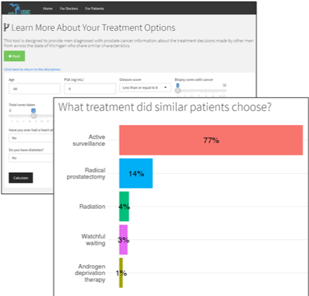 Treatment options infograpic