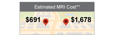 The estimated cost of an MRI is $691 at one location or $1,678 at another.